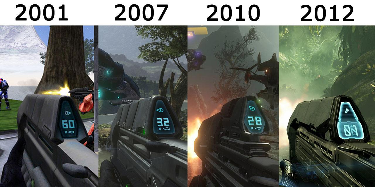 Une carrière dans la conception de jeux vidéo